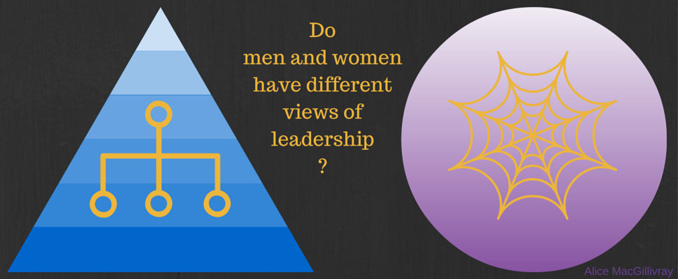 Gender-leadership